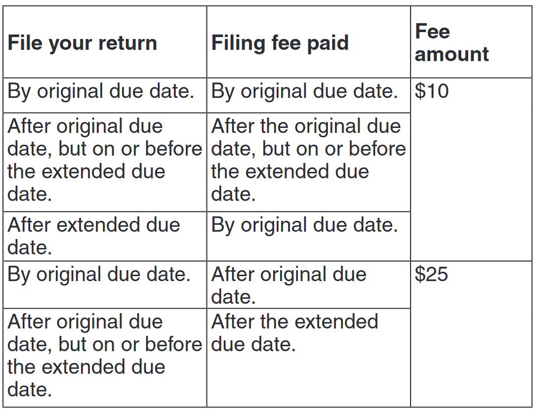 Blog hoa taxes california also imposes filing fees for filing form 199 please see the table below xflitez Choice Image